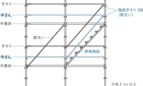 橋梁架設工事の積算 平成19年度版 よくある質問と回答 (平成19 …